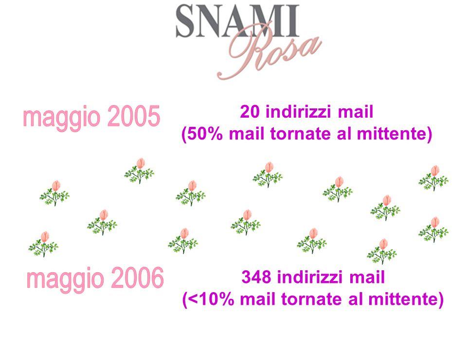 20 indirizzi mail (50% mail tornate al mittente) 348 indirizzi mail (<10% mail tornate al mittente)