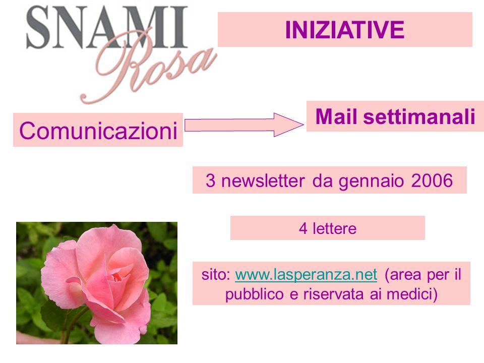 Comunicazioni Mail settimanali 3 newsletter da gennaio 2006 4 lettere sito: www.lasperanza.net (area per il pubblico e riservata ai medici)www.laspera