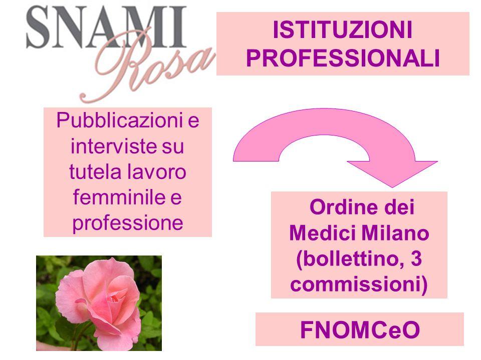 Pubblicazioni e interviste su tutela lavoro femminile e professione Ordine dei Medici Milano (bollettino, 3 commissioni) FNOMCeO ISTITUZIONI PROFESSIO