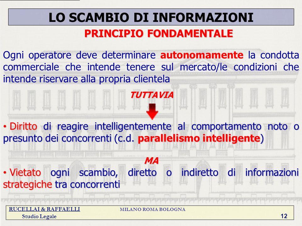 RUCELLAI & RAFFAELLI MILANO ROMA BOLOGNA Studio Legale 12 LO SCAMBIO DI INFORMAZIONI PRINCIPIO FONDAMENTALE Ogni operatore deve determinare autonomame