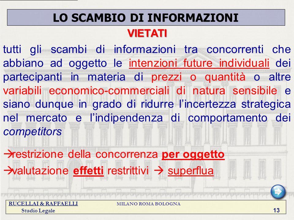 RUCELLAI & RAFFAELLI MILANO ROMA BOLOGNA Studio Legale 13 VIETATI tutti gli scambi di informazioni tra concorrenti che abbiano ad oggetto le intenzion