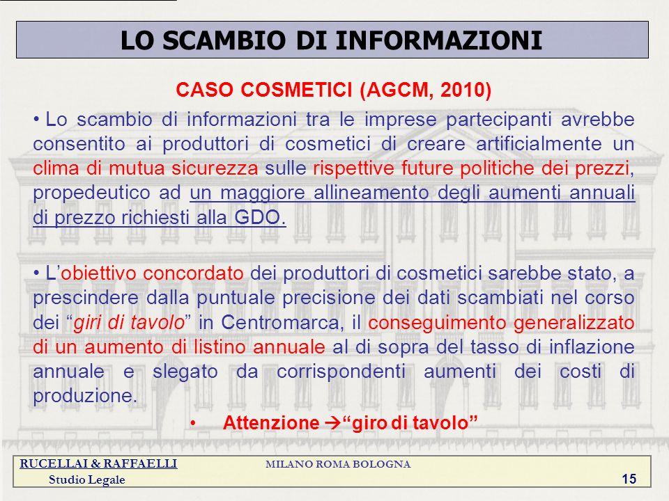 RUCELLAI & RAFFAELLI MILANO ROMA BOLOGNA Studio Legale 15 CASO COSMETICI (AGCM, 2010) Lo scambio di informazioni tra le imprese partecipanti avrebbe c
