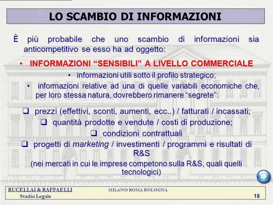 RUCELLAI & RAFFAELLI MILANO ROMA BOLOGNA Studio Legale 18 È più probabile che uno scambio di informazioni sia anticompetitivo se esso ha ad oggetto: I