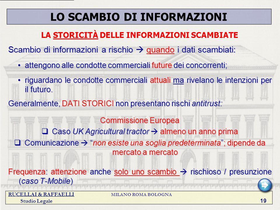 RUCELLAI & RAFFAELLI MILANO ROMA BOLOGNA Studio Legale 19 LA STORICITÀ DELLE INFORMAZIONI SCAMBIATE Scambio di informazioni a rischio quando i dati sc