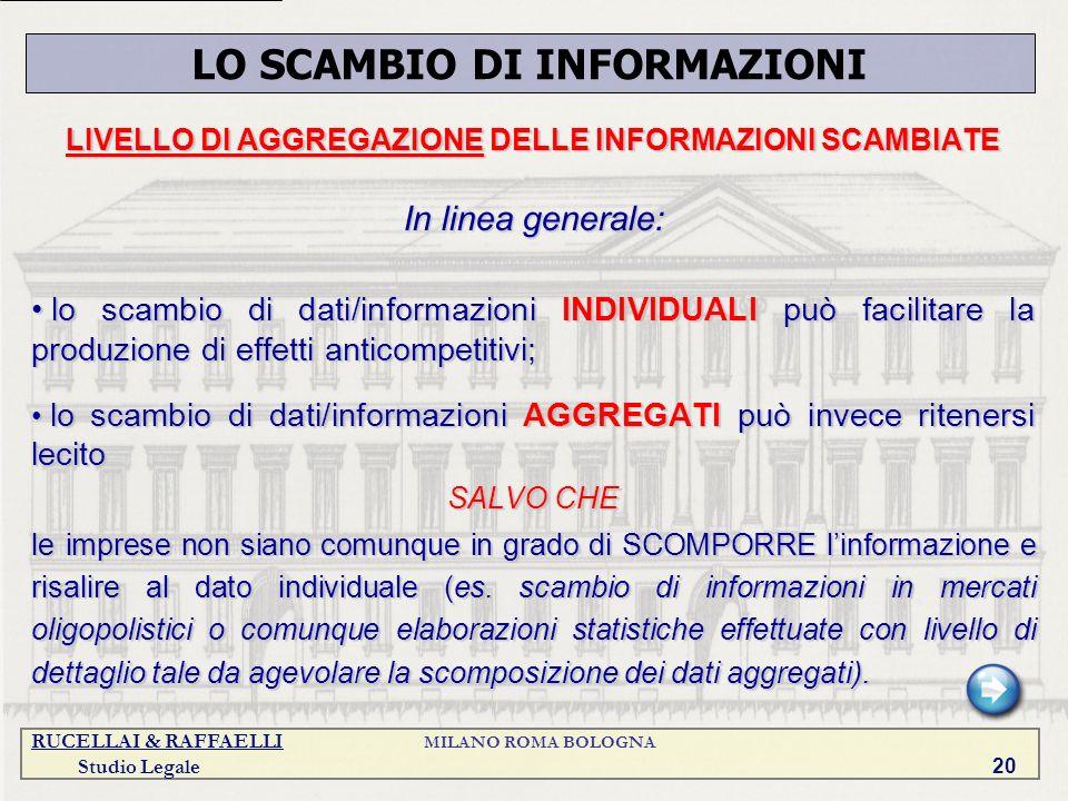 RUCELLAI & RAFFAELLI MILANO ROMA BOLOGNA Studio Legale 20 LIVELLO DI AGGREGAZIONE DELLE INFORMAZIONI SCAMBIATE In linea generale: lo scambio di dati/i