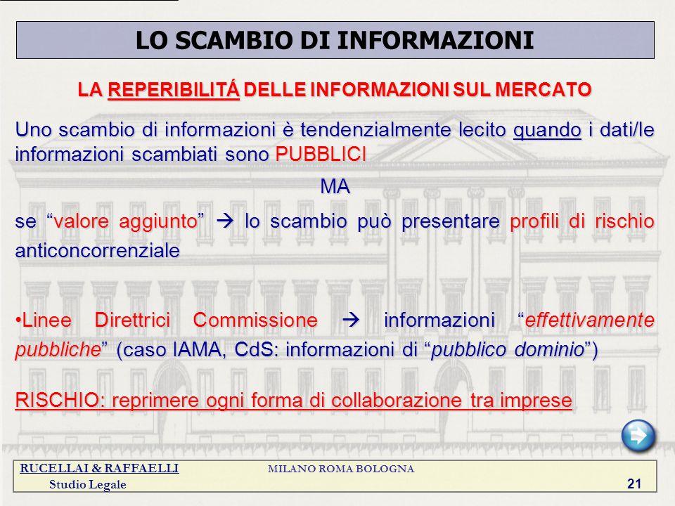 RUCELLAI & RAFFAELLI MILANO ROMA BOLOGNA Studio Legale 21 LA REPERIBILITÁ DELLE INFORMAZIONI SUL MERCATO Uno scambio di informazioni è tendenzialmente
