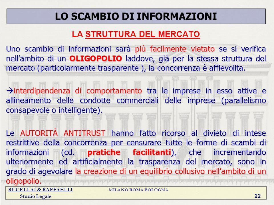RUCELLAI & RAFFAELLI MILANO ROMA BOLOGNA Studio Legale 22 LA STRUTTURA DEL MERCATO Uno scambio di informazioni sarà più facilmente vietato se si verif