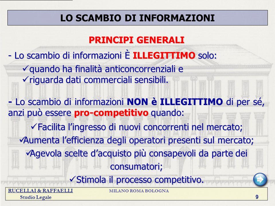 RUCELLAI & RAFFAELLI MILANO ROMA BOLOGNA Studio Legale 9 LO SCAMBIO DI INFORMAZIONI PRINCIPI GENERALI - Lo scambio di informazioni È ILLEGITTIMO solo: