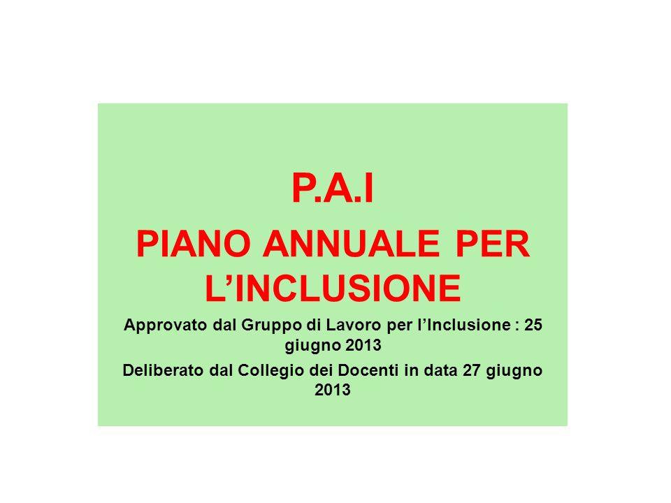 P.A.I PIANO ANNUALE PER LINCLUSIONE Approvato dal Gruppo di Lavoro per lInclusione : 25 giugno 2013 Deliberato dal Collegio dei Docenti in data 27 giu