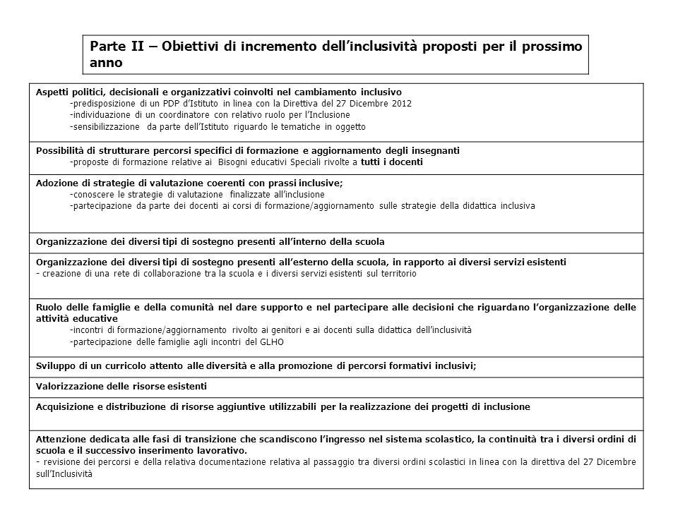 Parte II – Obiettivi di incremento dellinclusività proposti per il prossimo anno Aspetti politici, decisionali e organizzativi coinvolti nel cambiamen