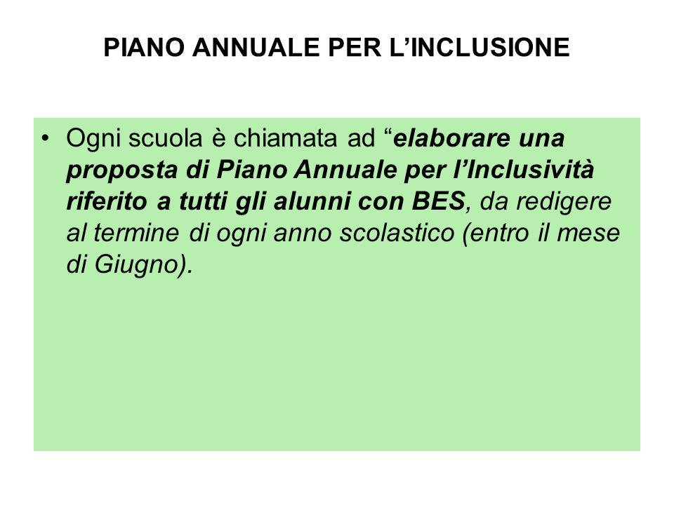 PIANO ANNUALE PER LINCLUSIONE Ogni scuola è chiamata ad elaborare una proposta di Piano Annuale per lInclusività riferito a tutti gli alunni con BES,