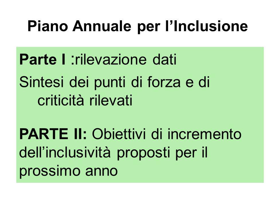 Piano Annuale per lInclusione Parte I : rilevazione dati Sintesi dei punti di forza e di criticità rilevati PARTE II: Obiettivi di incremento dellincl