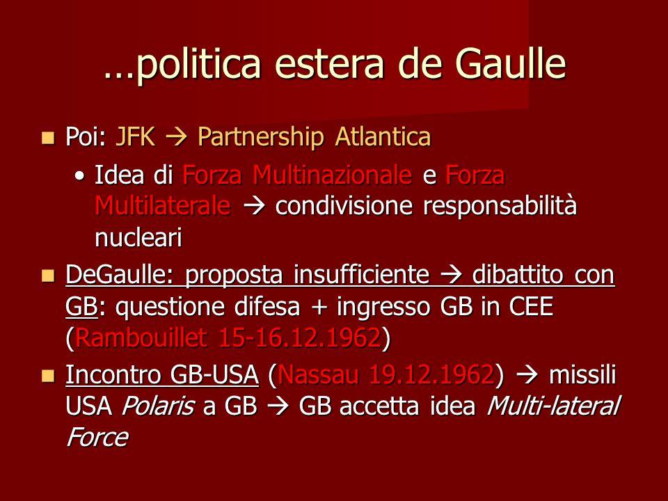 …politica estera de Gaulle Poi: JFK Partnership Atlantica Poi: JFK Partnership Atlantica Idea di Forza Multinazionale e Forza Multilaterale condivisio