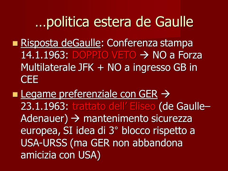 …politica estera de Gaulle Risposta deGaulle: Conferenza stampa 14.1.1963: DOPPIO VETO NO a Forza Multilaterale JFK + NO a ingresso GB in CEE Risposta