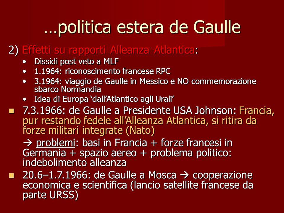 …politica estera de Gaulle 2) Effetti su rapporti Alleanza Atlantica : Dissidi post veto a MLFDissidi post veto a MLF 1.1964: riconoscimento francese