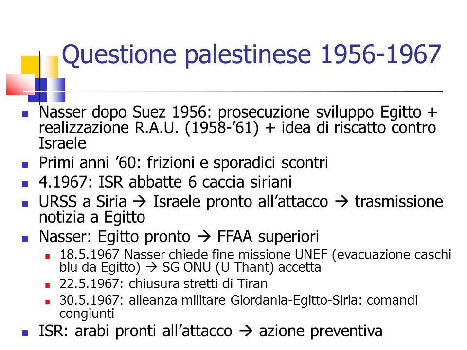 Questione palestinese 1956-1967 Nasser dopo Suez 1956: prosecuzione sviluppo Egitto + realizzazione R.A.U. (1958-61) + idea di riscatto contro Israele