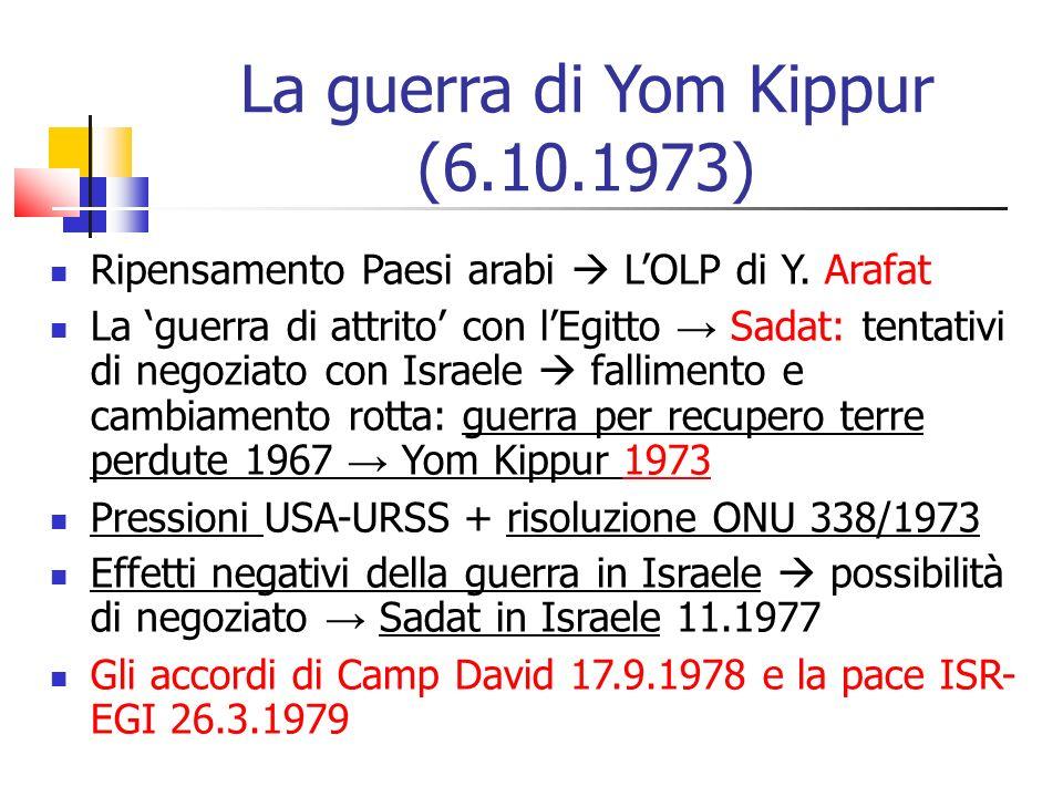 La guerra di Yom Kippur (6.10.1973) Ripensamento Paesi arabi LOLP di Y. Arafat La guerra di attrito con lEgitto Sadat: tentativi di negoziato con Isra