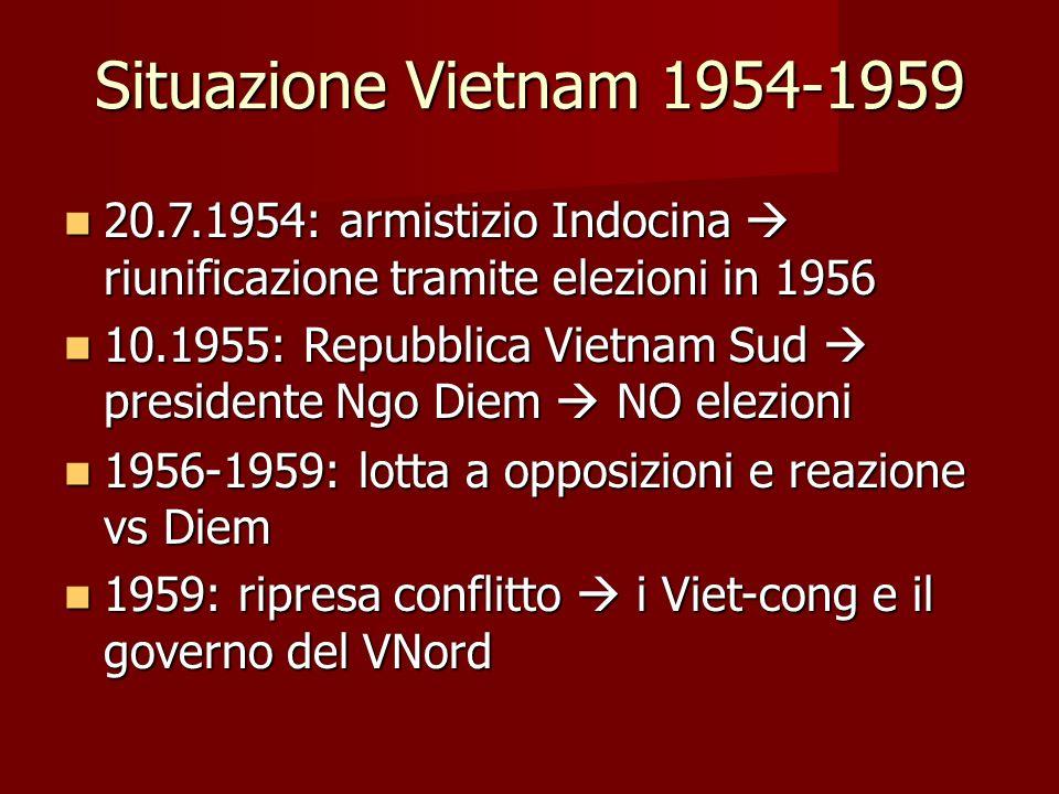 Situazione Vietnam 1954-1959 20.7.1954: armistizio Indocina riunificazione tramite elezioni in 1956 20.7.1954: armistizio Indocina riunificazione tram