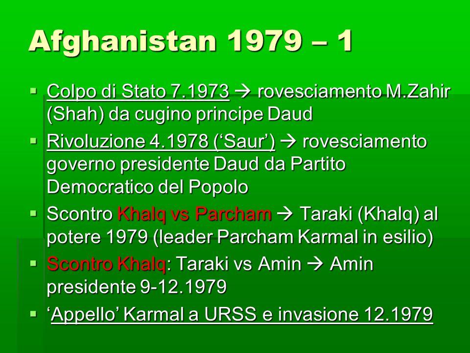 Afghanistan 1979 – 1 Colpo di Stato 7.1973 rovesciamento M.Zahir (Shah) da cugino principe Daud Colpo di Stato 7.1973 rovesciamento M.Zahir (Shah) da