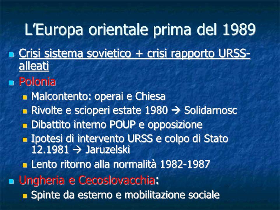 LEuropa orientale prima del 1989 Crisi sistema sovietico + crisi rapporto URSS- alleati Crisi sistema sovietico + crisi rapporto URSS- alleati Polonia