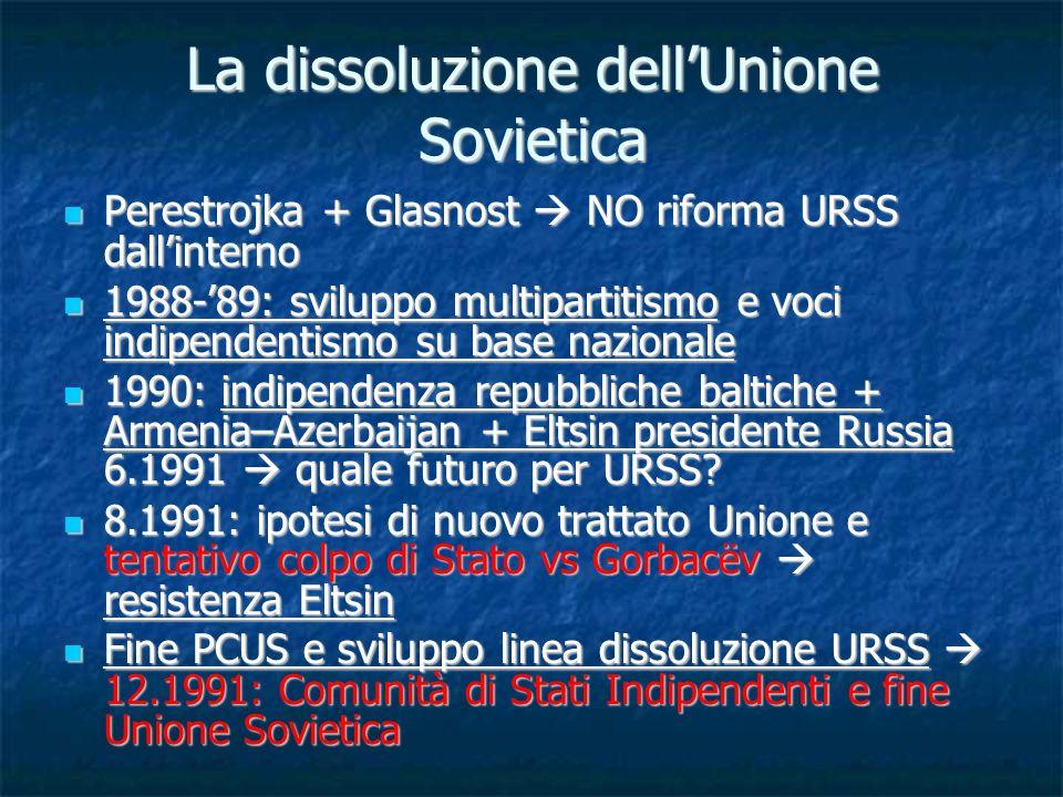 La dissoluzione dellUnione Sovietica Perestrojka + Glasnost NO riforma URSS dallinterno Perestrojka + Glasnost NO riforma URSS dallinterno 1988-89: sv