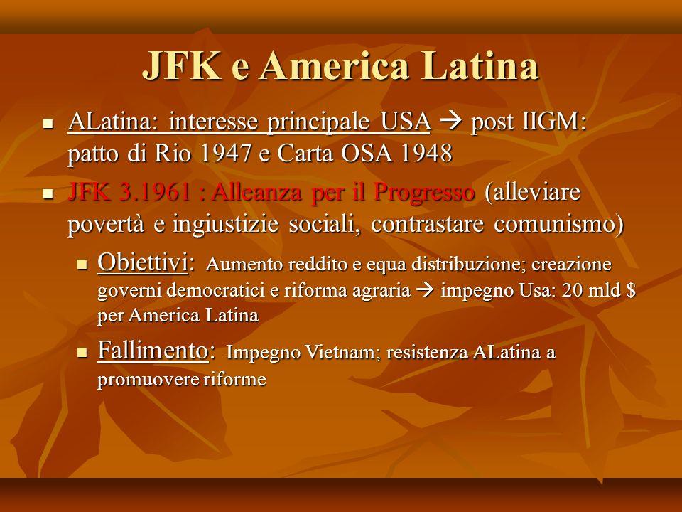 JFK e America Latina ALatina: interesse principale USA post IIGM: patto di Rio 1947 e Carta OSA 1948 ALatina: interesse principale USA post IIGM: patt