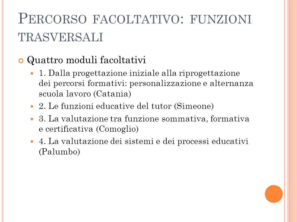 P ERCORSO FACOLTATIVO : FUNZIONI TRASVERSALI Quattro moduli facoltativi 1. Dalla progettazione iniziale alla riprogettazione dei percorsi formativi: p