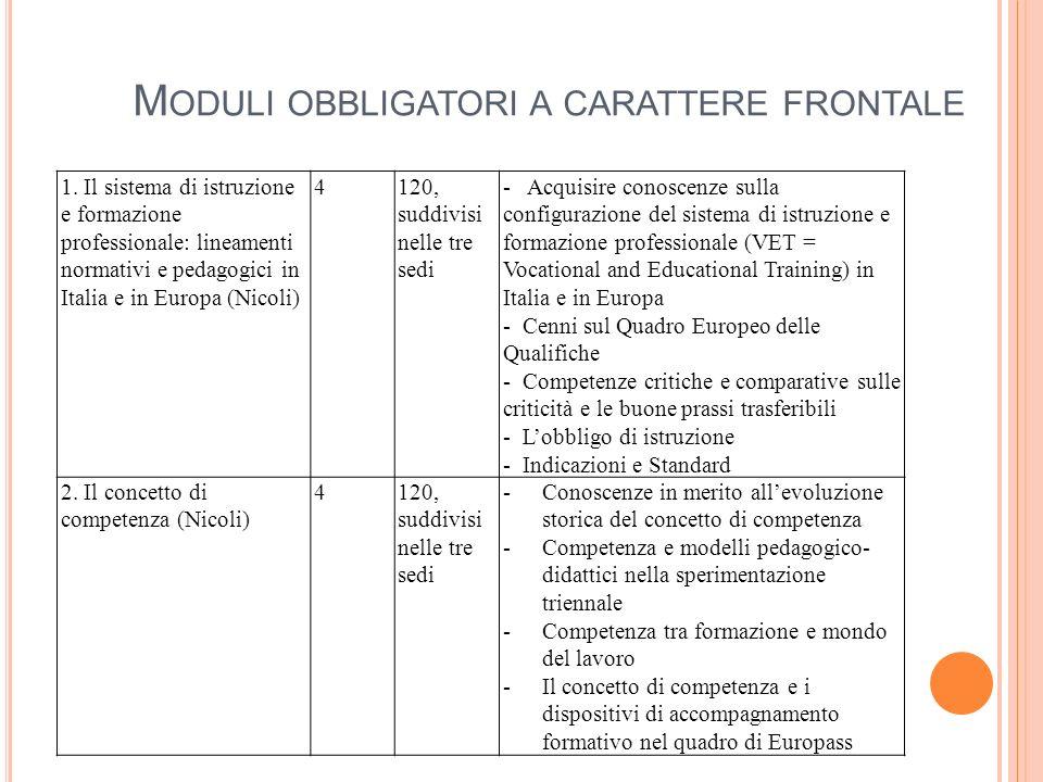 M ODULI OBBLIGATORI A CARATTERE FRONTALE 1. Il sistema di istruzione e formazione professionale: lineamenti normativi e pedagogici in Italia e in Euro