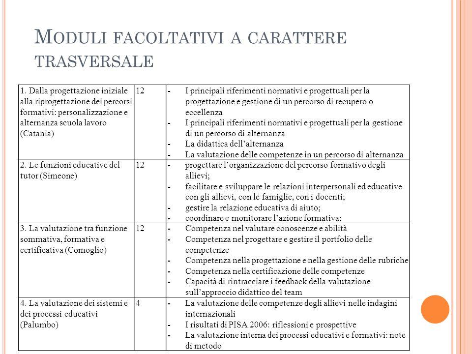 M ODULI FACOLTATIVI A CARATTERE TRASVERSALE 1. Dalla progettazione iniziale alla riprogettazione dei percorsi formativi: personalizzazione e alternanz