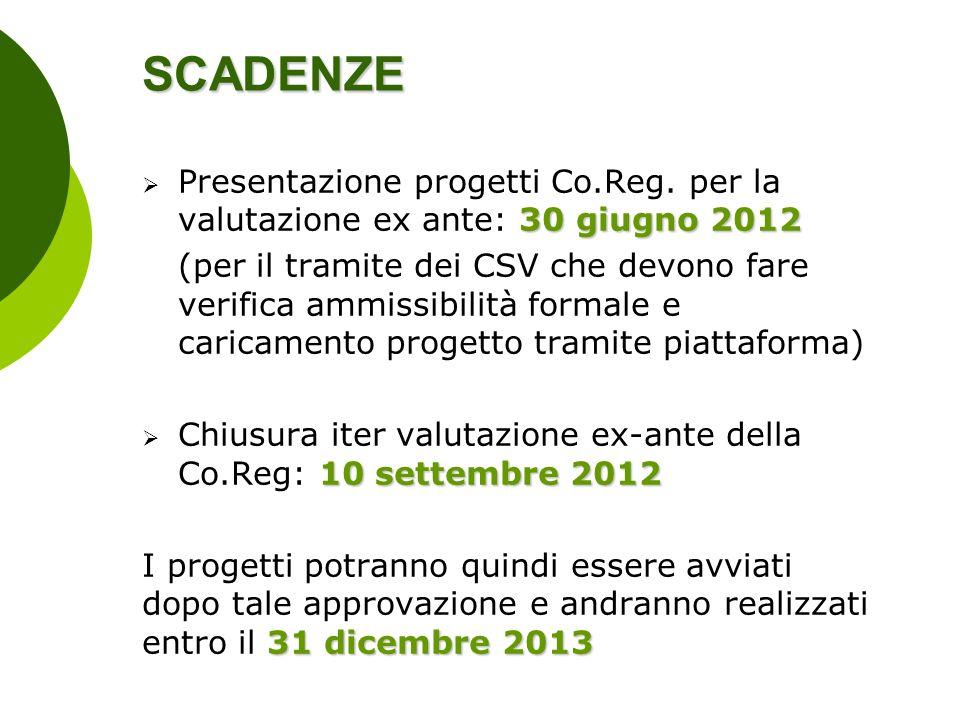 SCADENZE 30 giugno 2012 Presentazione progetti Co.Reg. per la valutazione ex ante: 30 giugno 2012 (per il tramite dei CSV che devono fare verifica amm