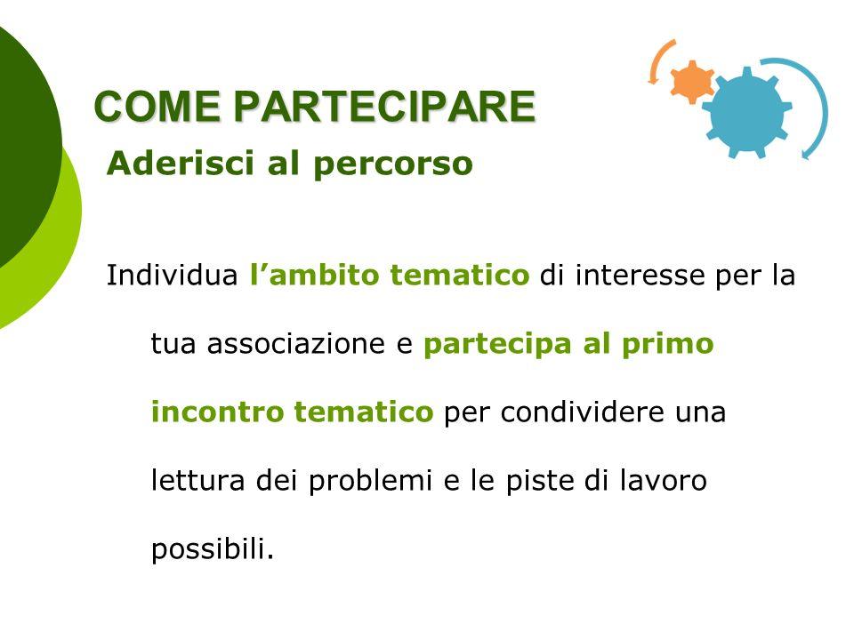 COME PARTECIPARE Aderisci al percorso Individua lambito tematico di interesse per la tua associazione e partecipa al primo incontro tematico per condi