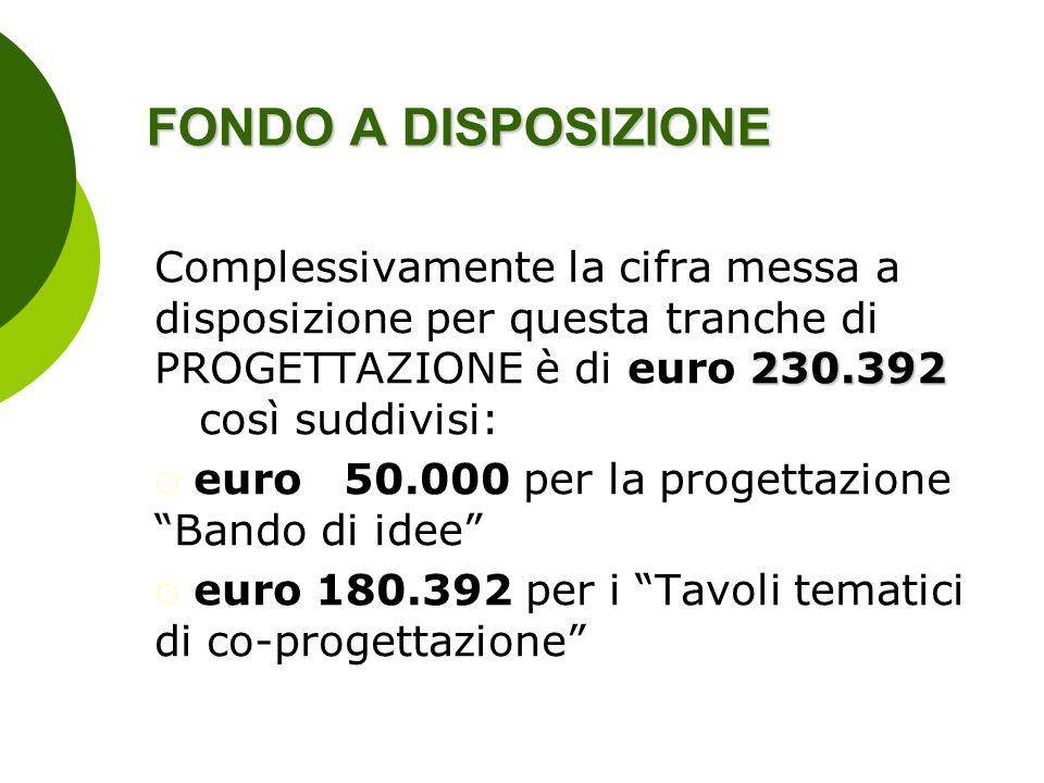 230.392 Complessivamente la cifra messa a disposizione per questa tranche di PROGETTAZIONE è di euro 230.392 così suddivisi: euro 50.000 per la proget