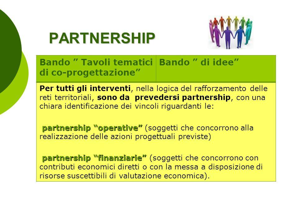 PARTNERSHIP Bando Tavoli tematici di co-progettazione Bando di idee Per tutti gli interventi, nella logica del rafforzamento delle reti territoriali,