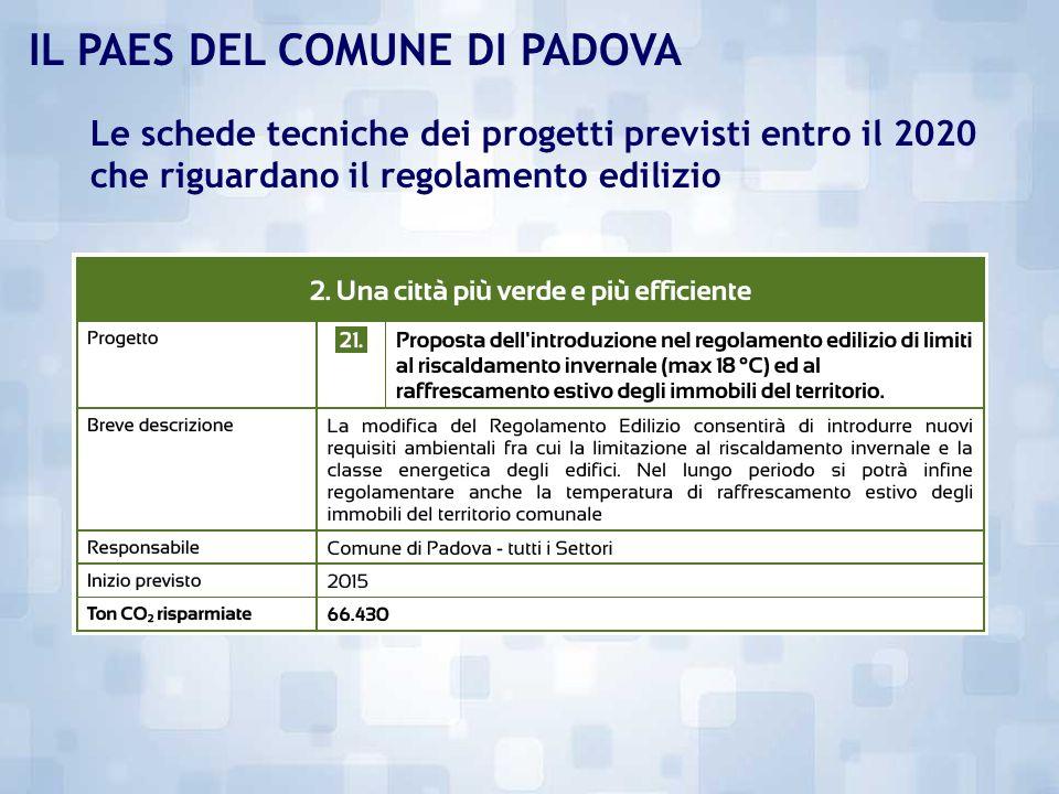 IL PAES DEL COMUNE DI PADOVA Le schede tecniche dei progetti previsti entro il 2020 che riguardano il regolamento edilizio