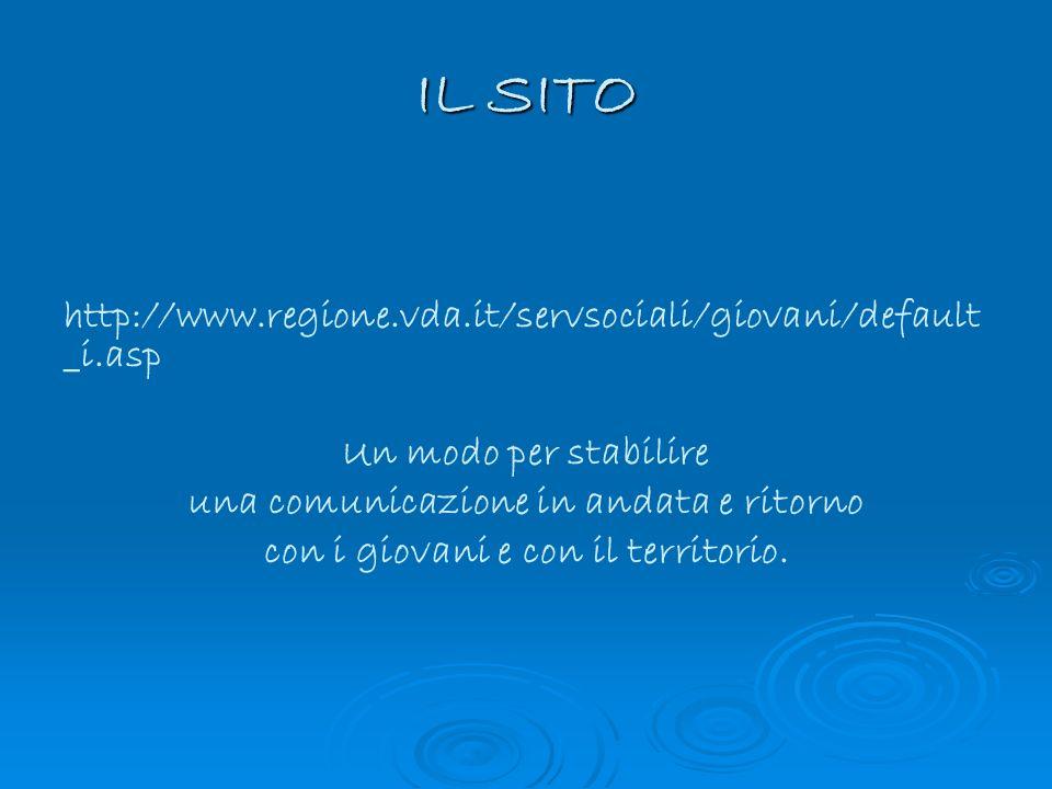 IL SITO http://www.regione.vda.it/servsociali/giovani/default _i.asp Un modo per stabilire una comunicazione in andata e ritorno con i giovani e con i