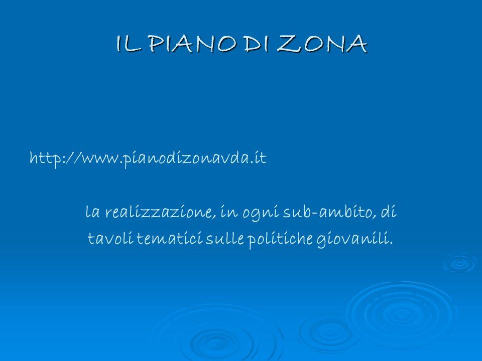 IL PIANO DI ZONA http://www.pianodizonavda.it la realizzazione, in ogni sub-ambito, di tavoli tematici sulle politiche giovanili.