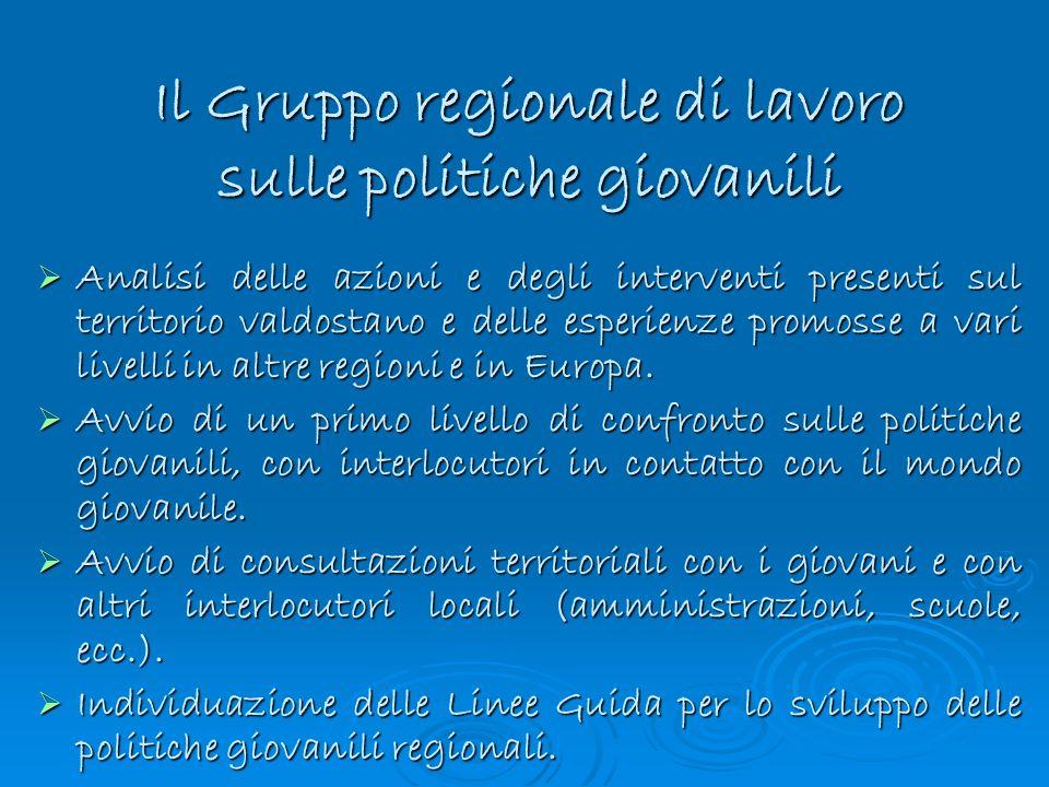 Analisi delle azioni e degli interventi presenti sul territorio valdostano e delle esperienze promosse a vari livelli in altre regioni e in Europa. An