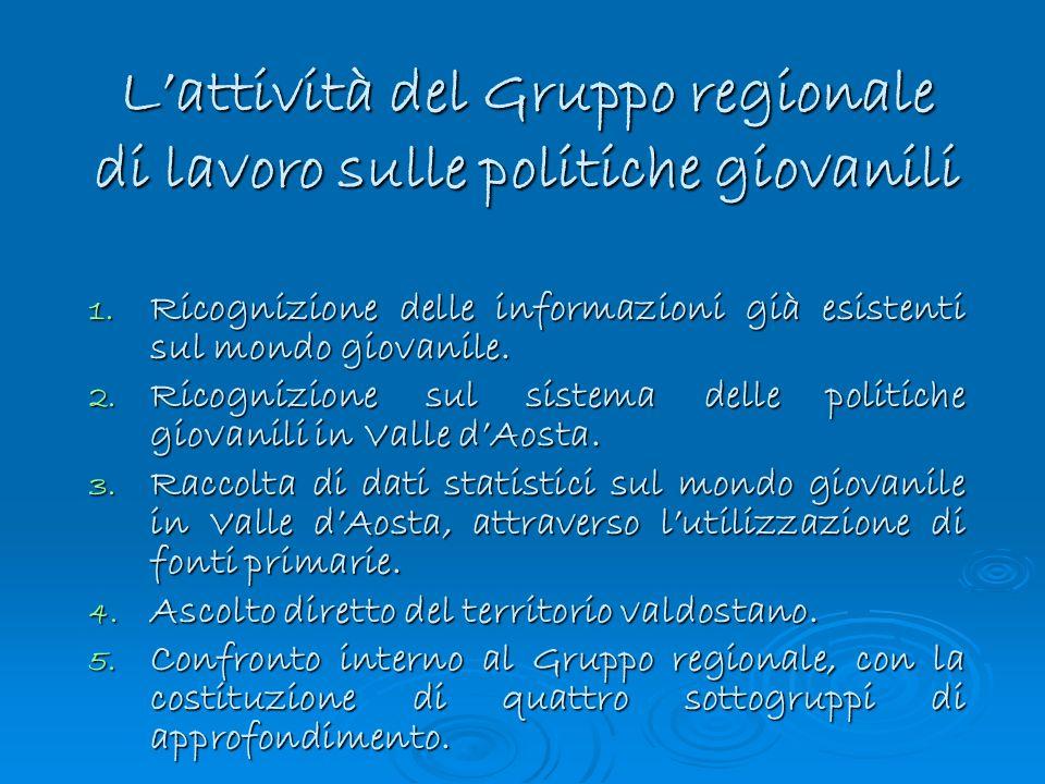 1. Ricognizione delle informazioni già esistenti sul mondo giovanile. 2. Ricognizione sul sistema delle politiche giovanili in Valle dAosta. 3. Raccol
