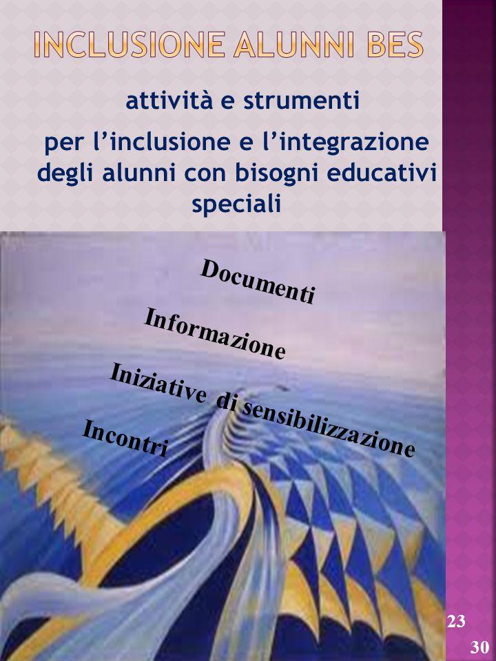 attività e strumenti per linclusione e lintegrazione degli alunni con bisogni educativi speciali 23 Documenti Informazione Iniziative di sensibilizzaz