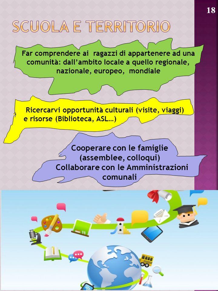 18 24 Ricercarvi opportunità culturali (visite, viaggi) e risorse (Biblioteca, ASL…) Cooperare con le famiglie (assemblee, colloqui) Collaborare con l
