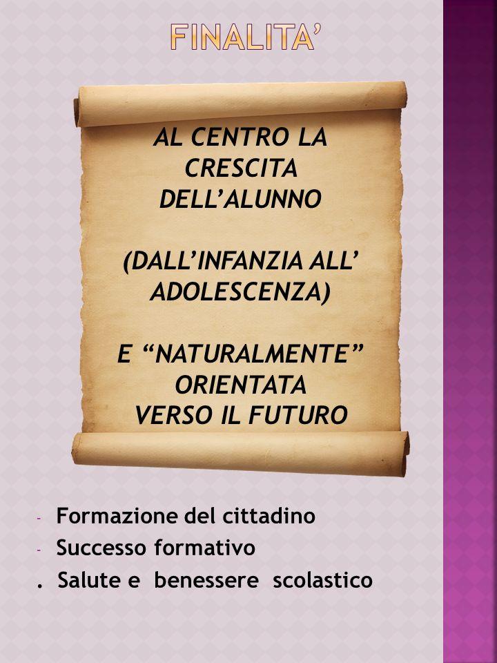 - Formazione del cittadino - Successo formativo. Salute e benessere scolastico AL CENTRO LA CRESCITA DELLALUNNO (DALLINFANZIA ALL ADOLESCENZA) E NATUR