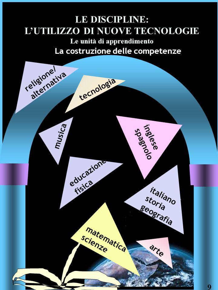 LE DISCIPLINE: LUTILIZZO DI NUOVE TECNOLOGIE Le unità di apprendimento 9 La costruzione delle competenze musica tecnologia italiano storia geografia m