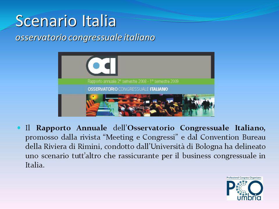 Forte contrazione del Mercato Congressuale italiano di Congressi nel periodo 2° semestre 2008 - 1° semestre 2009, che riporta tutti i principali indicatori al di sotto dei livelli registrati nel 2004.