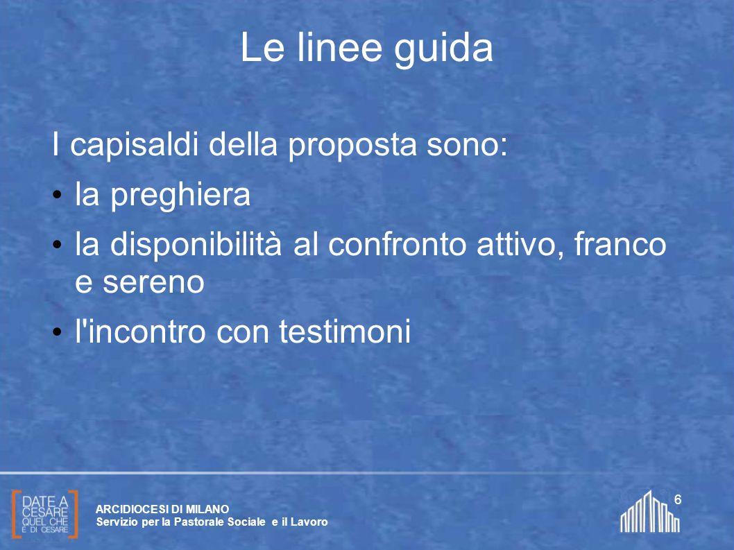 Create da Paolo Arrigoni per SFSP Diocesi di Milano – 2011 ARCIDIOCESI DI MILANO Servizio per la Pastorale Sociale e il Lavoro 6 I capisaldi della pro