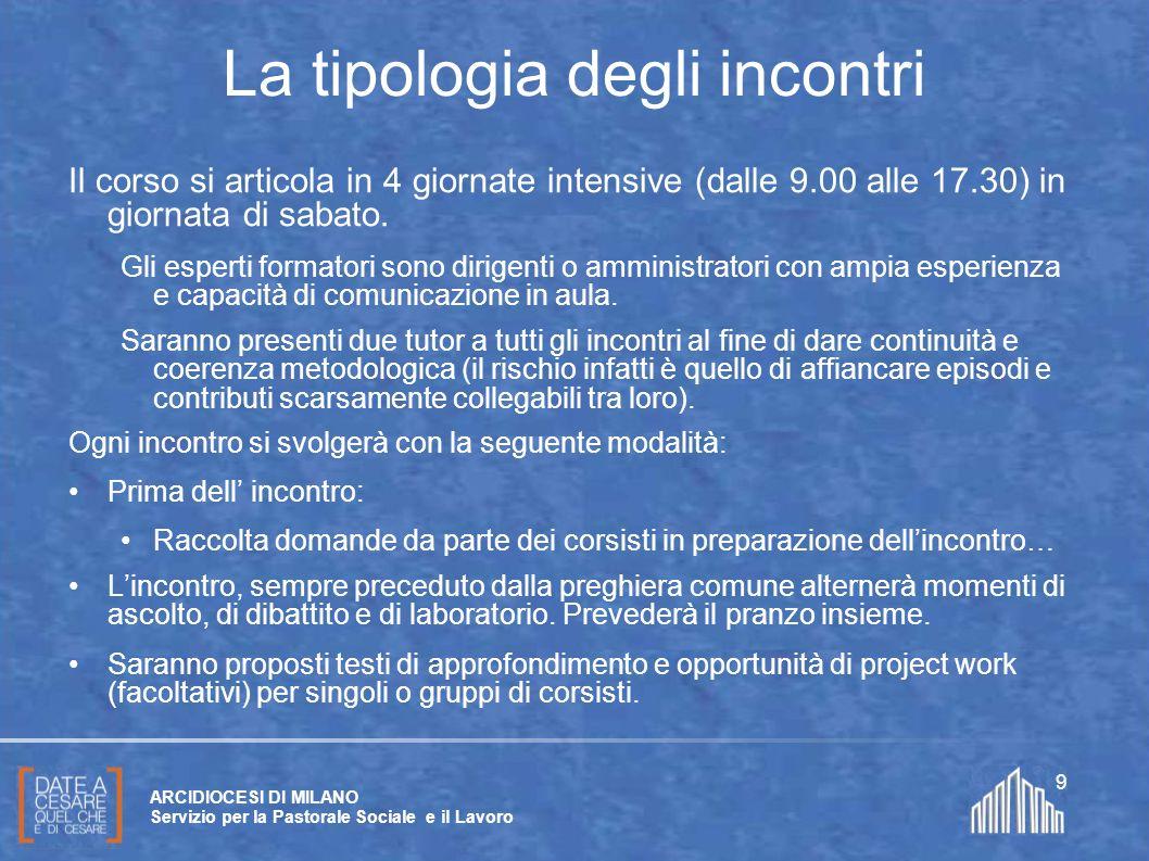 Create da Paolo Arrigoni per SFSP Diocesi di Milano – 2011 ARCIDIOCESI DI MILANO Servizio per la Pastorale Sociale e il Lavoro 9 La tipologia degli in