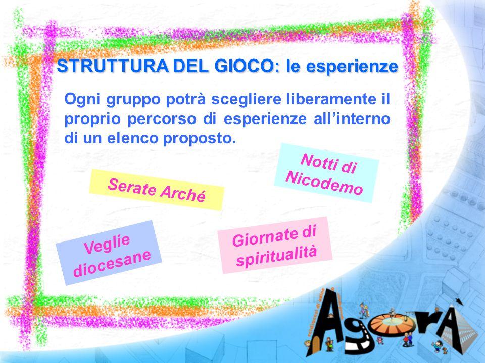 STRUTTURA DEL GIOCO: le esperienze Fondamentale sarà poi la partecipazione dei ragazzi ai vostri incontri in parrocchia.