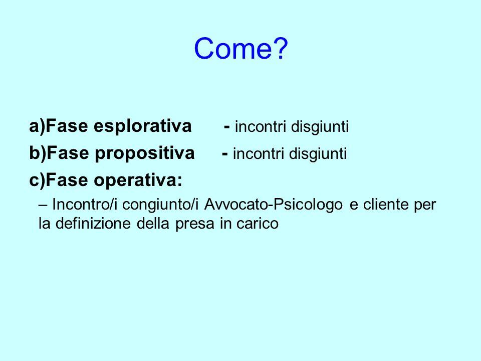 Come? a)Fase esplorativa - incontri disgiunti b)Fase propositiva - incontri disgiunti c)Fase operativa: – Incontro/i congiunto/i Avvocato-Psicologo e