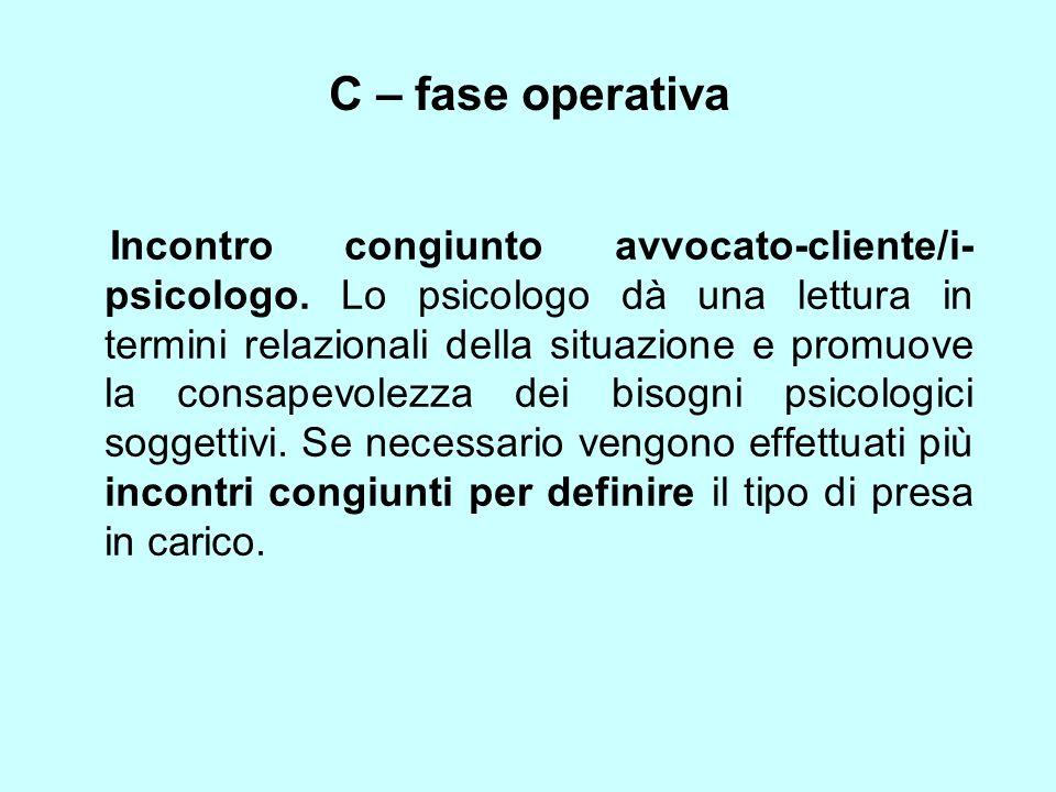 C – fase operativa Incontro congiunto avvocato-cliente/i- psicologo.