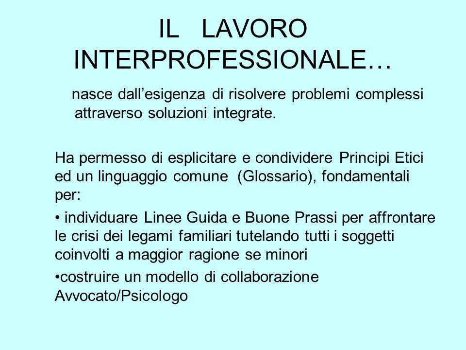 IL LAVORO INTERPROFESSIONALE… nasce dallesigenza di risolvere problemi complessi attraverso soluzioni integrate. Ha permesso di esplicitare e condivid