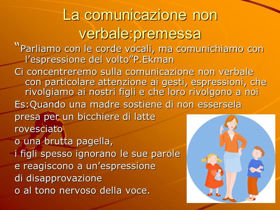 La comunicazione non verbale:premessa Parliamo con le corde vocali, ma comunichiamo con lespressione del voltoP.Ekman Parliamo con le corde vocali, ma comunichiamo con lespressione del voltoP.Ekman Ci concentreremo sulla comunicazione non verbale con particolare attenzione ai gesti, espressioni, che rivolgiamo ai nostri figli e che loro rivolgono a noi Es:Quando una madre sostiene di non essersela presa per un bicchiere di latte rovesciato o una brutta pagella, i figli spesso ignorano le sue parole e reagiscono a unespressione di disapprovazione o al tono nervoso della voce.